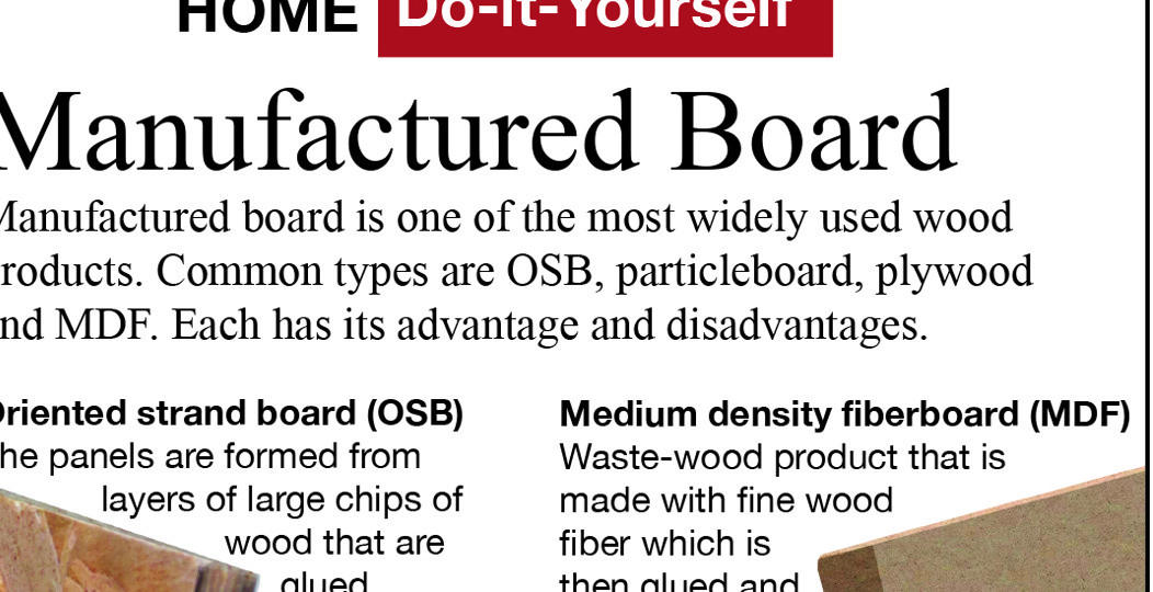 Fiberboard particleboard and oriented strand board by for Structural fiberboard sheathing