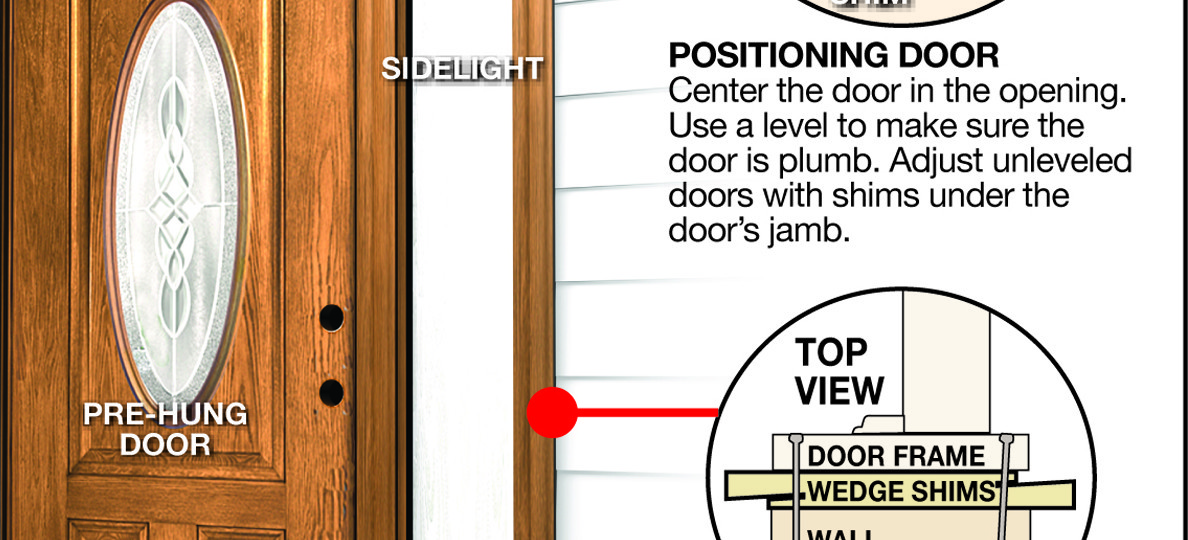 sc 1 st  Creators Syndicate & Replace a Front Door by James Dulley | Creators Syndicate