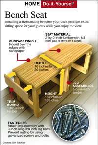 Installing a freestanding bench to your deck provides extra seating space for your guests while you enjoy the view.