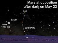 On May 22, stargazers can see Mars at opposition.