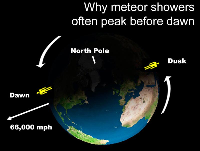 Dazzling Perseid meteor shower expected next week: museum