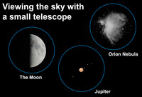 Sky sights you can view with a small telescope.