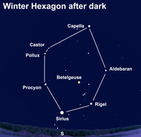 View the Winter Hexagon after dark this week.