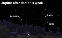 See the return of Jupiter after dark this week.