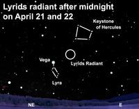 Enjoy the Lyrids meteor shower after dark this week.