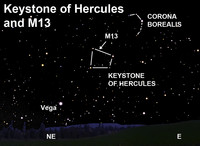 View the Keystone of Hercules and M13 after dark this week.