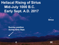 The heliacal rise of Sirius.