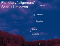 "View planetary ""alignment"" at dawn."
