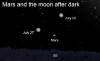 Encounter the Red Planet after dark this week.
