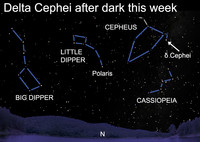 See a cosmic yardstick after dark this week.