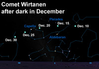A comet cometh after dark this week.