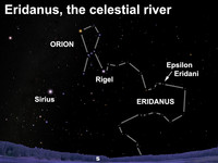 Follow the celestial river after dark this week.