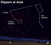 Try these viewing tips out on the Little Dipper's dim stars.