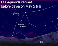 The best time to see the Eta Aquarid meteor shower is before dawn on May 5 and 6.