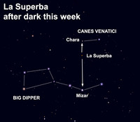 La Superba is close to three times larger than our sun.
