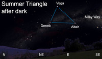 """Summertime has brought the """"Summer Triangle"""" to the eastern sky."""