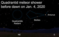 The 2020 Quadrantids could provide a pretty good show for North American stargazers.