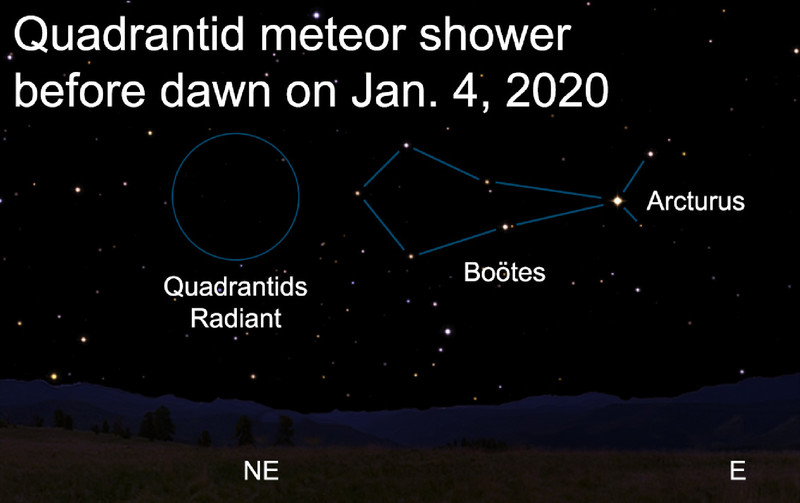 The new year's first meteor shower is happening over Canada next week