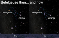 Betelgeuse is one of the best-known red supergiant stars in the sky.
