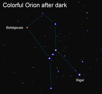 </p> <p>One of the most visible stellar personality traits lies in a star's color.