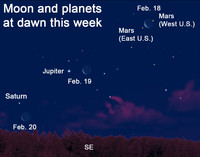 </p> <p>This week, the waning crescent moon swings past the planets Mars, Jupiter and Saturn.
