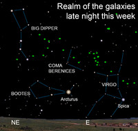 In the eastern sky between the Big Dipper, Coma Berenices and Virgo, lies one of the richest regions of galaxies visible to backyard telescopes.