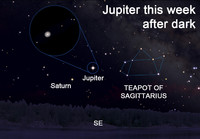 Jupiter reaches its opposition point on July 14, when it appears opposite the sun in our sky.