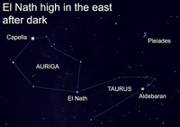 In the current evening sky, there's one star that officially belongs to two separate constellations.