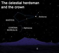 Corona Borealis is one of the smallest constellations in the heavens.